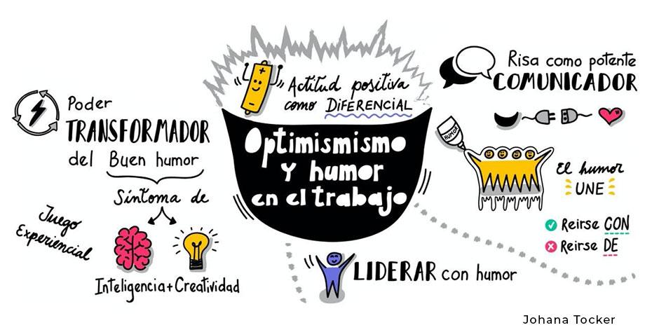 El Humor y el Optimismo en el trabajo: El Humor como herramienta eficaz